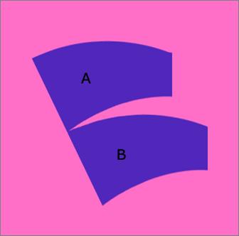 ¿Qué forma geométrica es más grande?