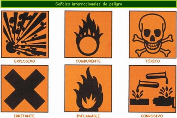 Simbolos de precaucion para el laboratorio - Imagui