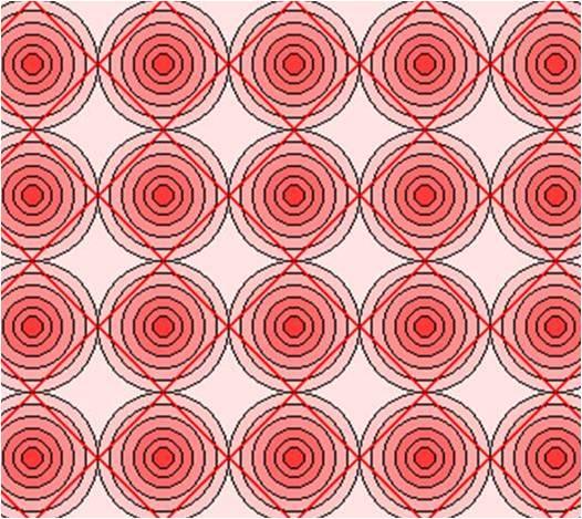 Estas rectas son paralelas, aunque no lo parezca