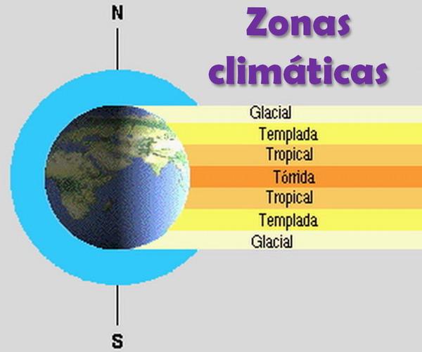 Ver Zonas climáticas de la Tierra